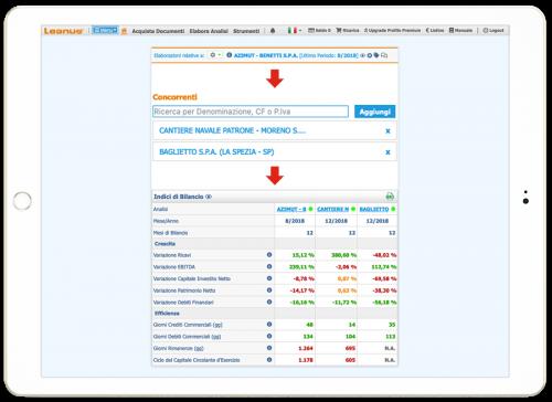 Ricerca-ed-analizza-il-benchmark